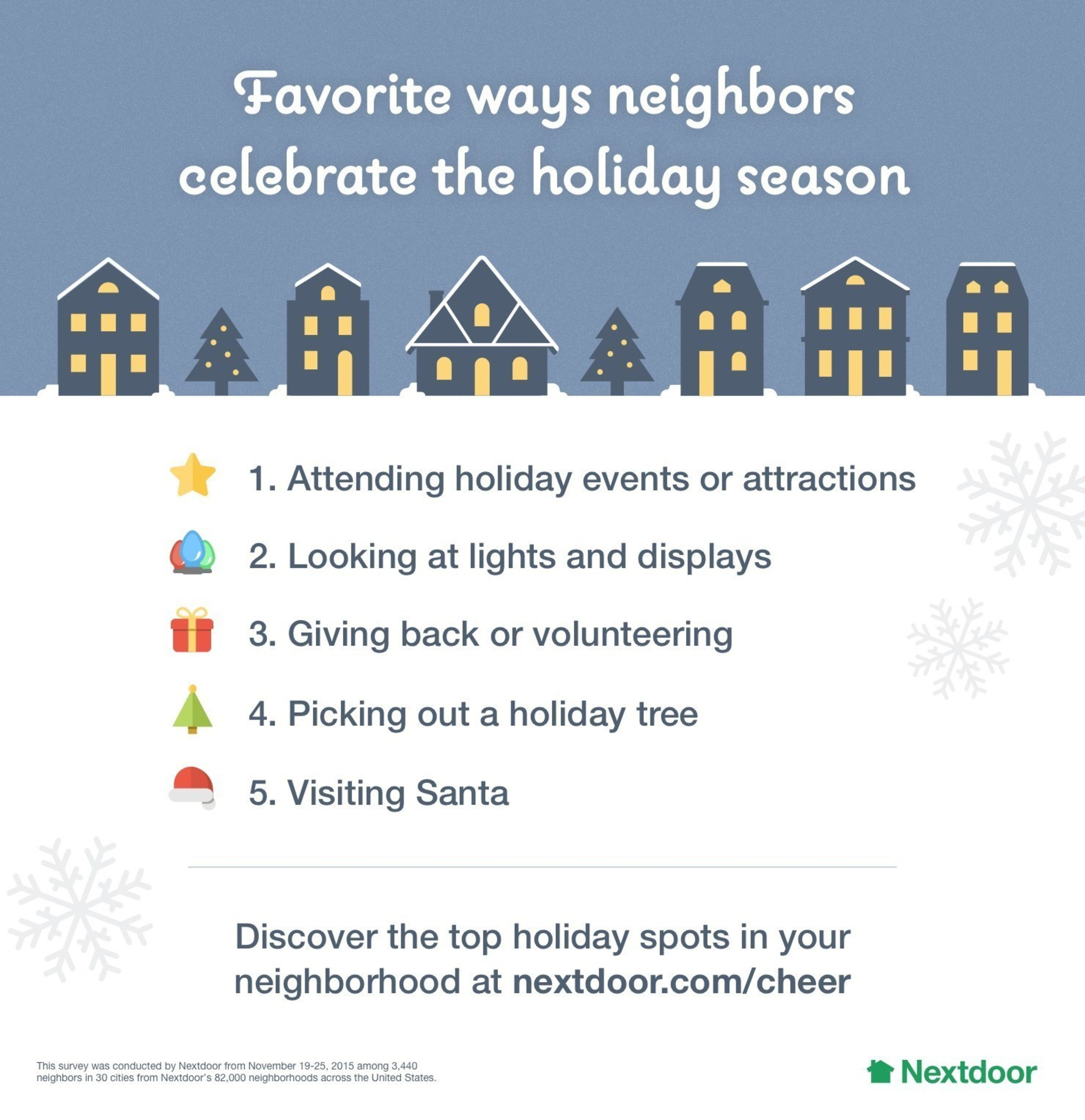 Infographic from Nextdoor with the top five most popular ways neighbors celebrate the holidays.