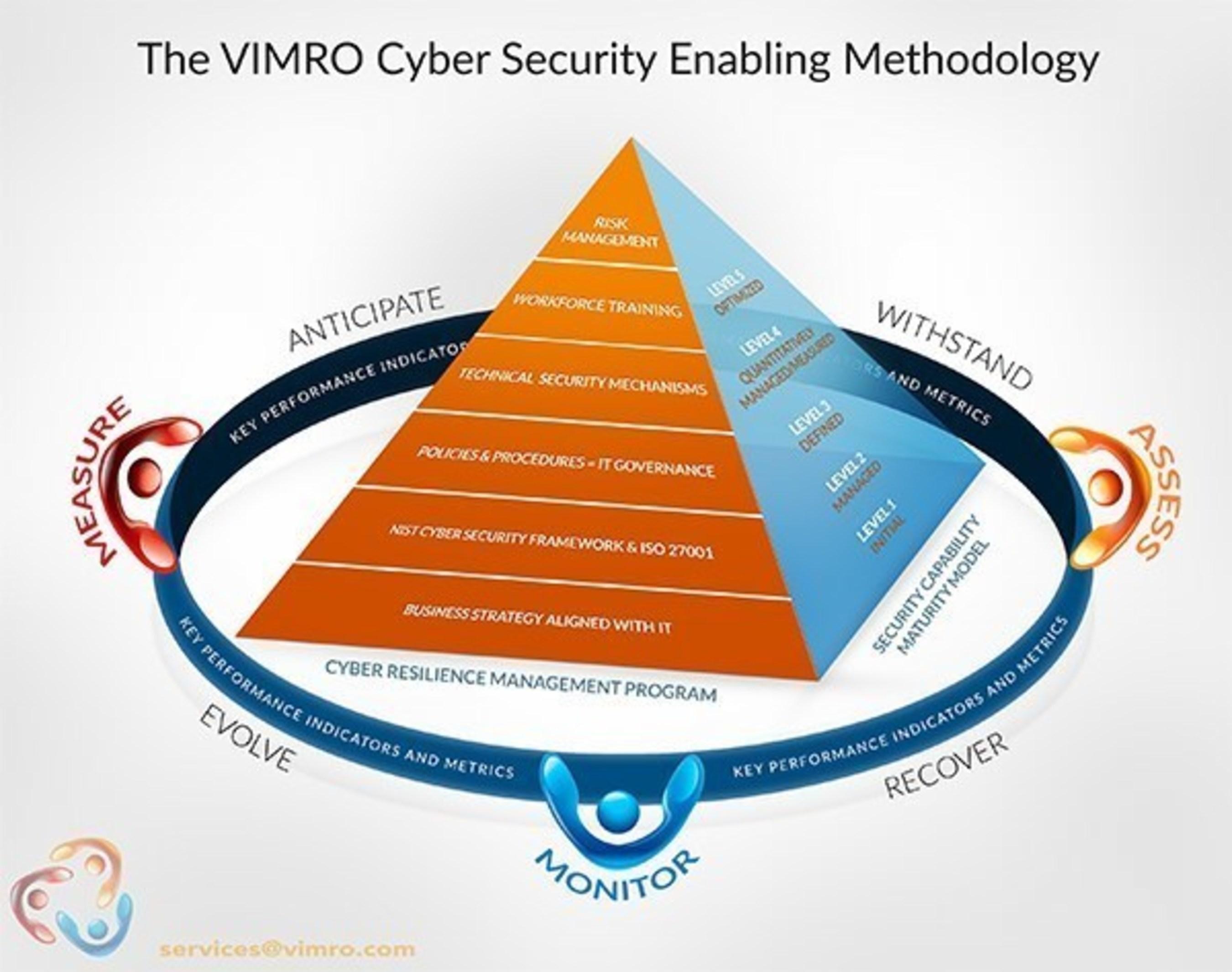 VIMRO Unveils the Cyber Security Enabling Methodology