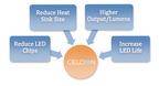 Heraeus Celcion™ Announces Proven Performance Benefits for LED Lighting Applications