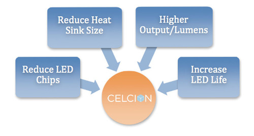Heraeus Celcion(TM) Announces Proven Performance Benefits for LED Lighting Applications.  (PRNewsFoto/Heraeus)