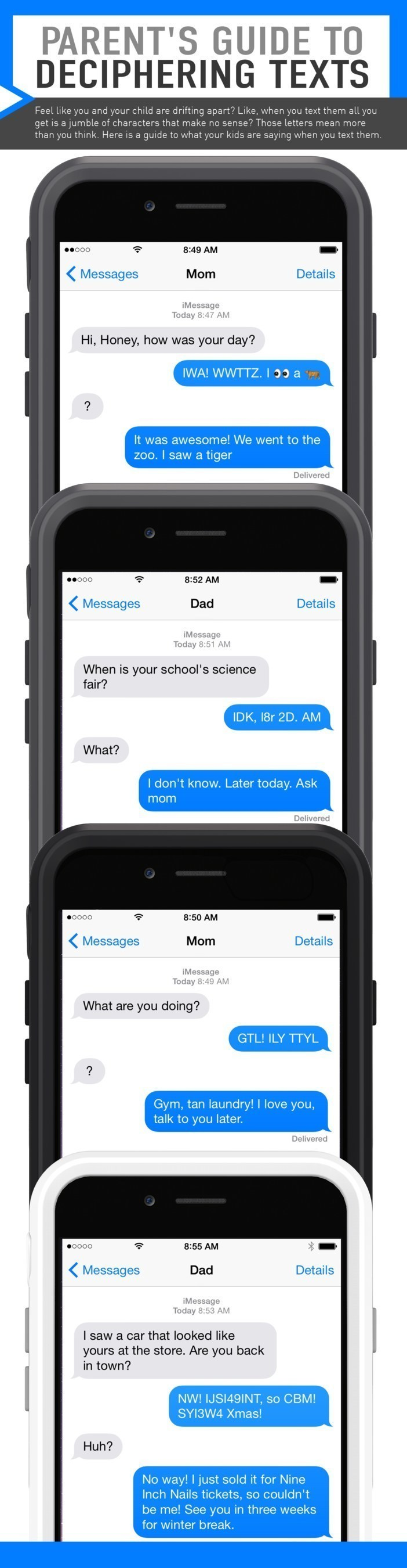 Parents can learn what their students are texting them with this helpful infographic from OtterBox.
