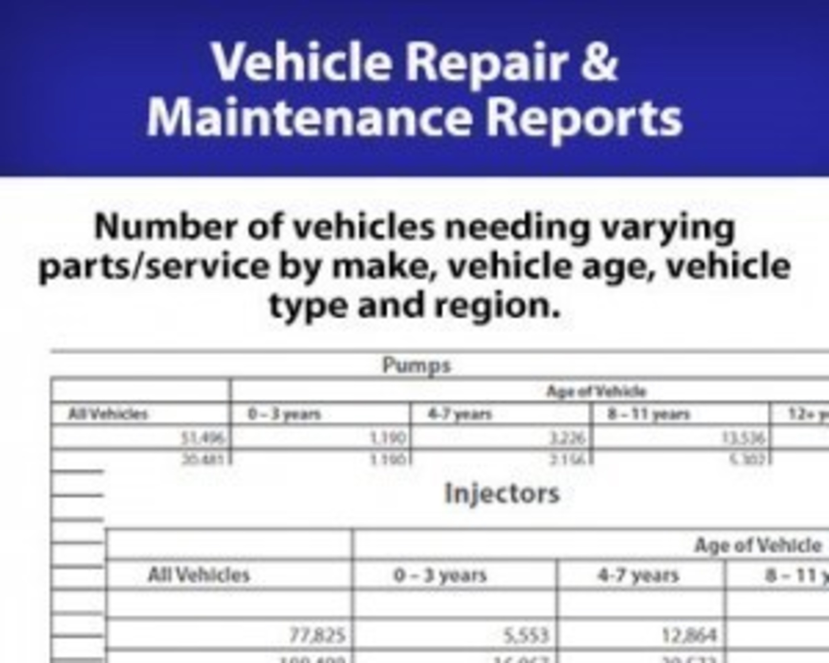 Hedges Company Vehicle Repair And Maintenance Reports Give Detailed Information On The Total Number Of Vehicles Getting Service