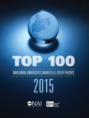 top worldwide universities granted u s patents for announced the
