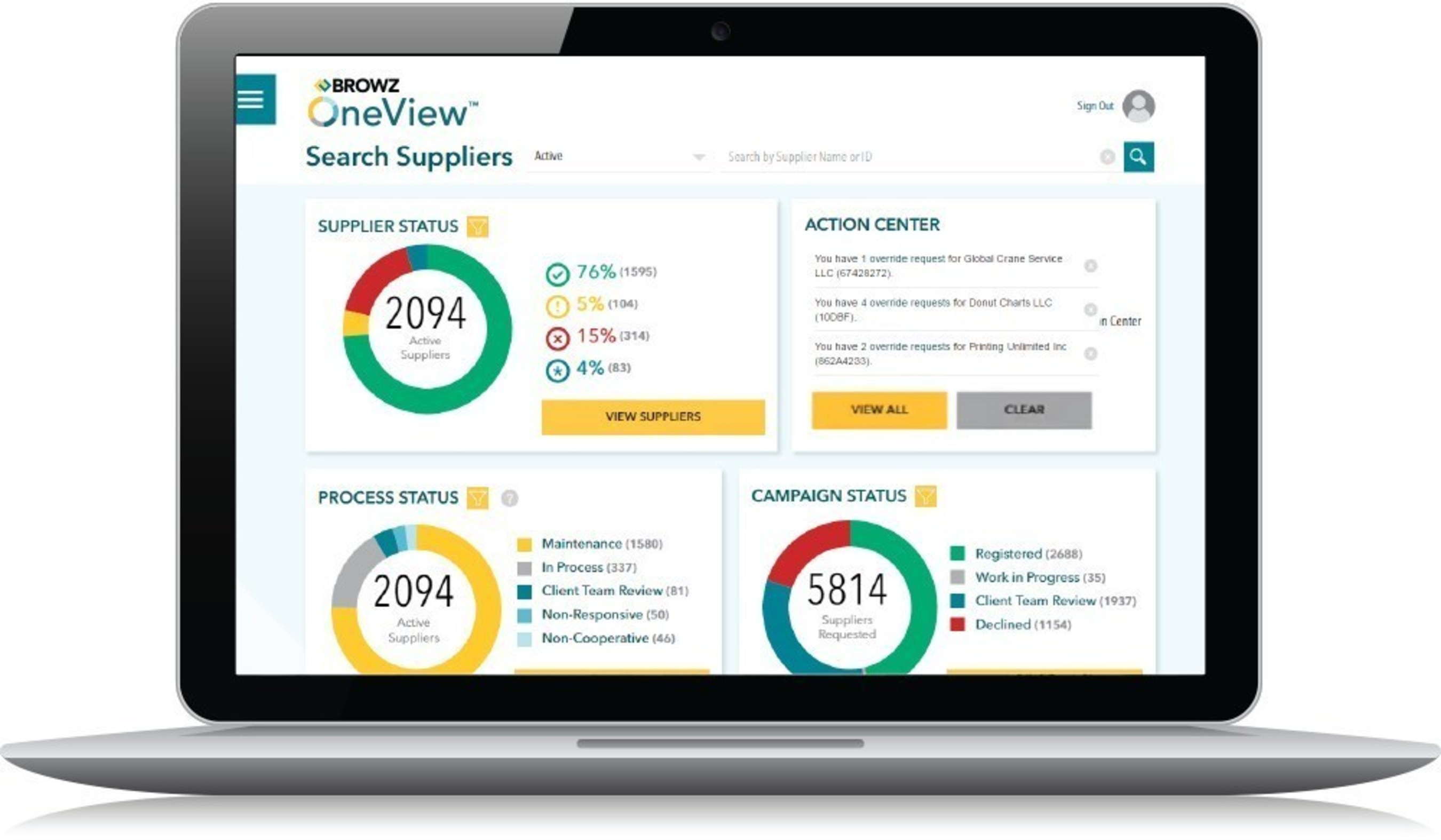 BROWZ OneView - Supplier Prequalification and Management Dashboard