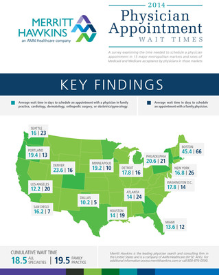 2014 Merritt Hawkins Physician Appointment Wait Times Survey Key Findings. (PRNewsFoto/Merritt Hawkins)