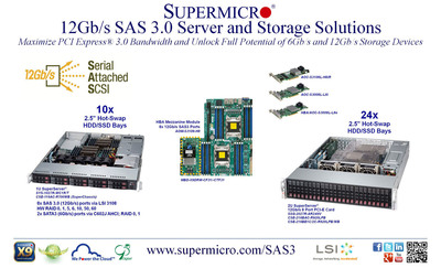 Supermicro(R) 12Gb/s SAS 3.0 Server and Storage Solutions Double I/O Performance. (PRNewsFoto/Super Micro Computer, Inc.) (PRNewsFoto/SUPER MICRO COMPUTER, INC.)