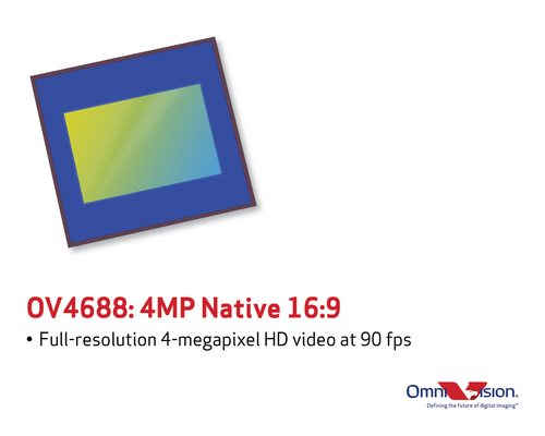OmniVision Launches High Performance 4-Megapixel CameraChip™ Sensor for Next-Generation Video