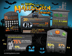 Halloween is no longer just for Trick-or-Treaters. The last decade has seen a spike in the number of adults who are mixing booze with their boos, and as a result, DUIs and alcohol-involved incidents have become a substantial issue on All Hallows' Eve.