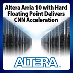 Altera(TM) Arria(R) 10 FPGAs (field programmable gate arrays), help Microsoft achieve compelling performance-per-Watt in data center acceleration based on CNN (convolutional neural network) algorithms. These algorithms are frequently used for image classification, image recognition, and natural language processing.