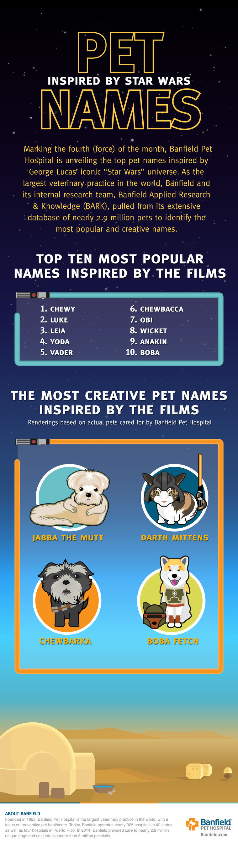 May The Fur Be With You: Banfield Pet Hospital Unveils Most Clever
