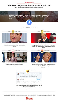 "Rare.us Announces the ""Most Emoji-ed"" Stories of the 2016 Election"