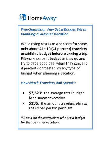 New HomeAway(R) report reveals only 41 percent of travelers set a summer vacation budget. (PRNewsFoto/HomeAway)