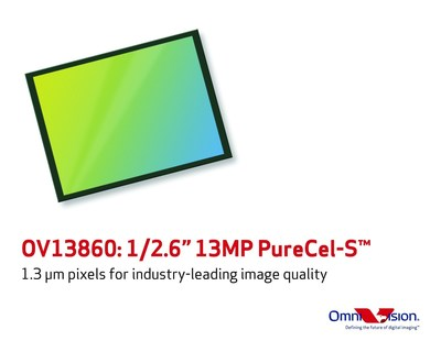 OV13860: 1.3-micron pixels for industry-leading image quality. (PRNewsFoto/OmniVision Technologies, Inc.)