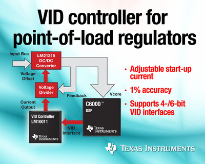 TI's LM10011 is the first VID controller designed to operate along with a point-of-load regulator to adjust the core voltage of a VID-enabled processor.  (PRNewsFoto/Texas Instruments Incorporated)