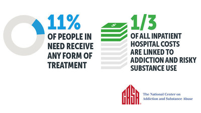 Improving the Prevention and Treatment of Risky Substance Use and Addiction