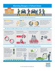 New Research Uncovers Alarming Dangers in School Zones [Infographic]