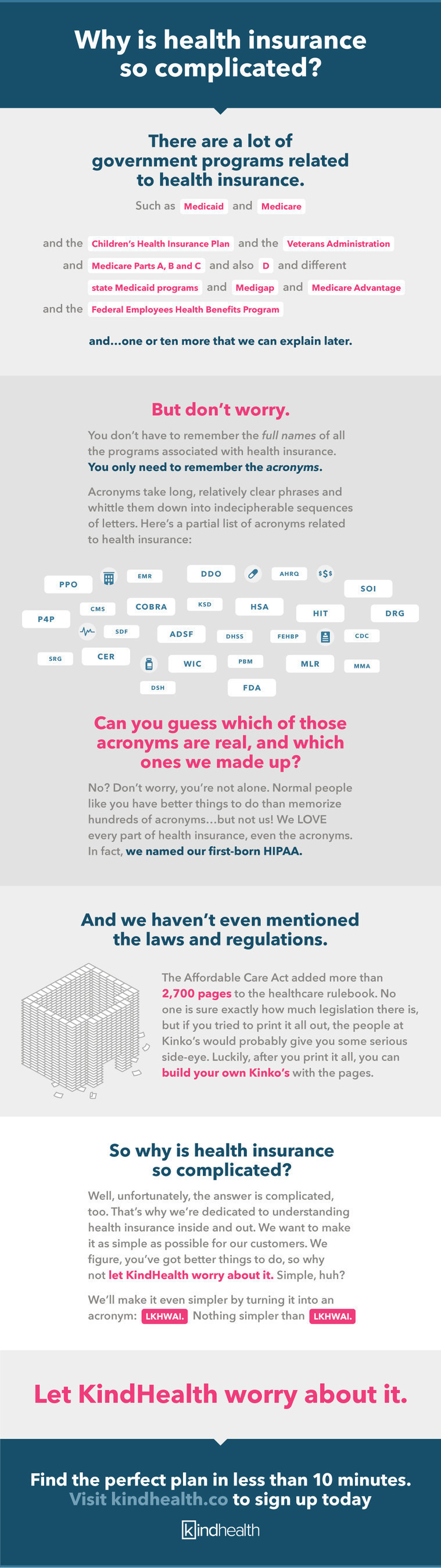KindHealth Infographic: Why Is Health Insurance So Complicated