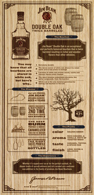 For a closer look at the process and importance of oak in bourbon production, check out this custom infographic Jim Beam developed for the launch of Jim Beam(R) Double Oak