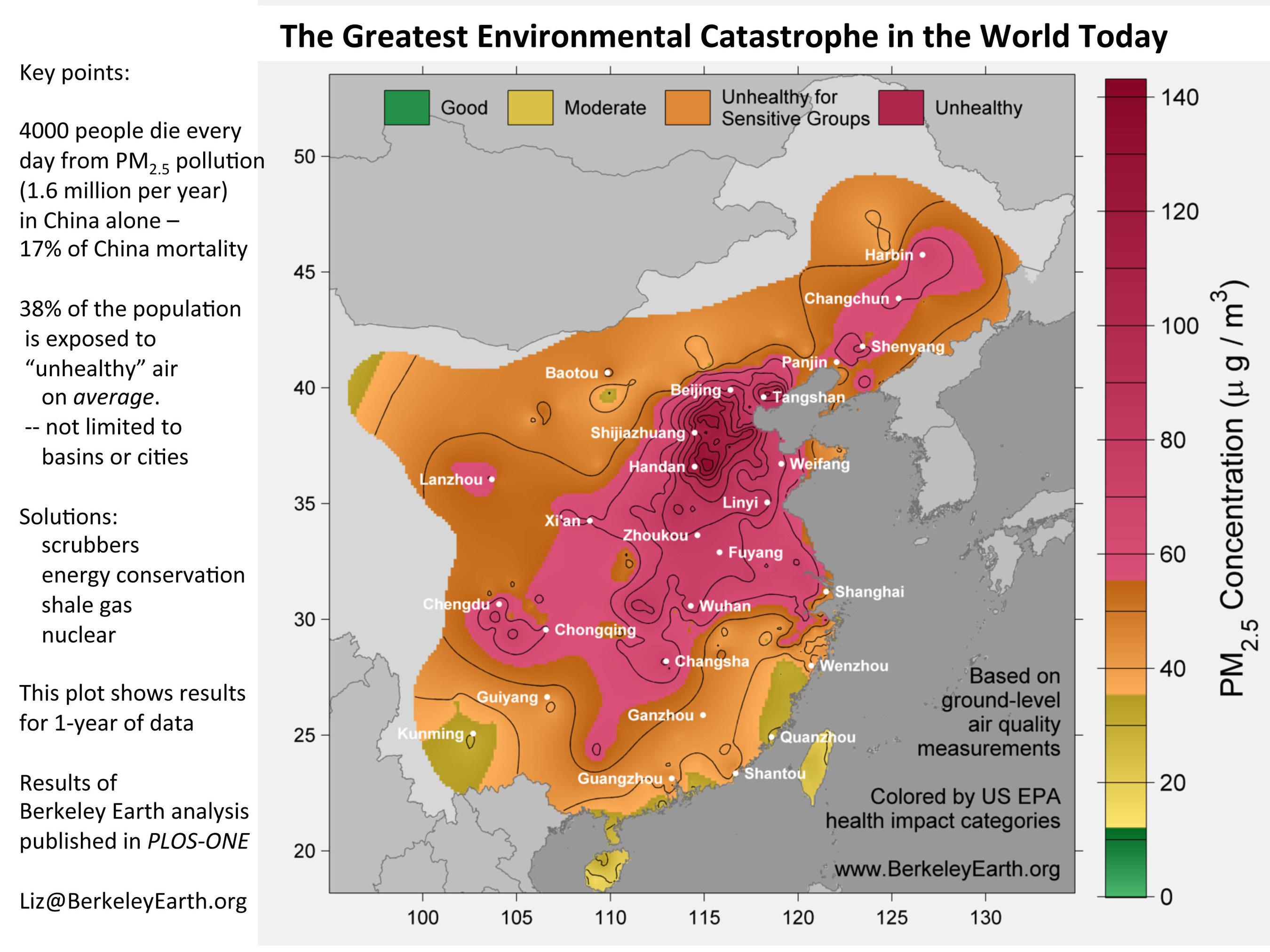 AIRE ASESINO: Berkeley Earth publica un estudio acerca de la contaminación del aire en China