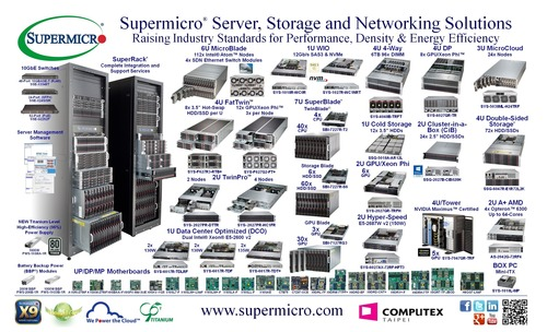 Supermicro® Server, Storage & Networking Solutions @ Computex 2014 Taipei, Taiwan (PRNewsFoto/Super Micro Computer, Inc.)