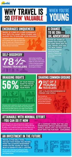 "Contiki's Infographic: ""Why Travel is So Effin' Valuable When You're Young"".  (PRNewsFoto/Contiki Vacations)"