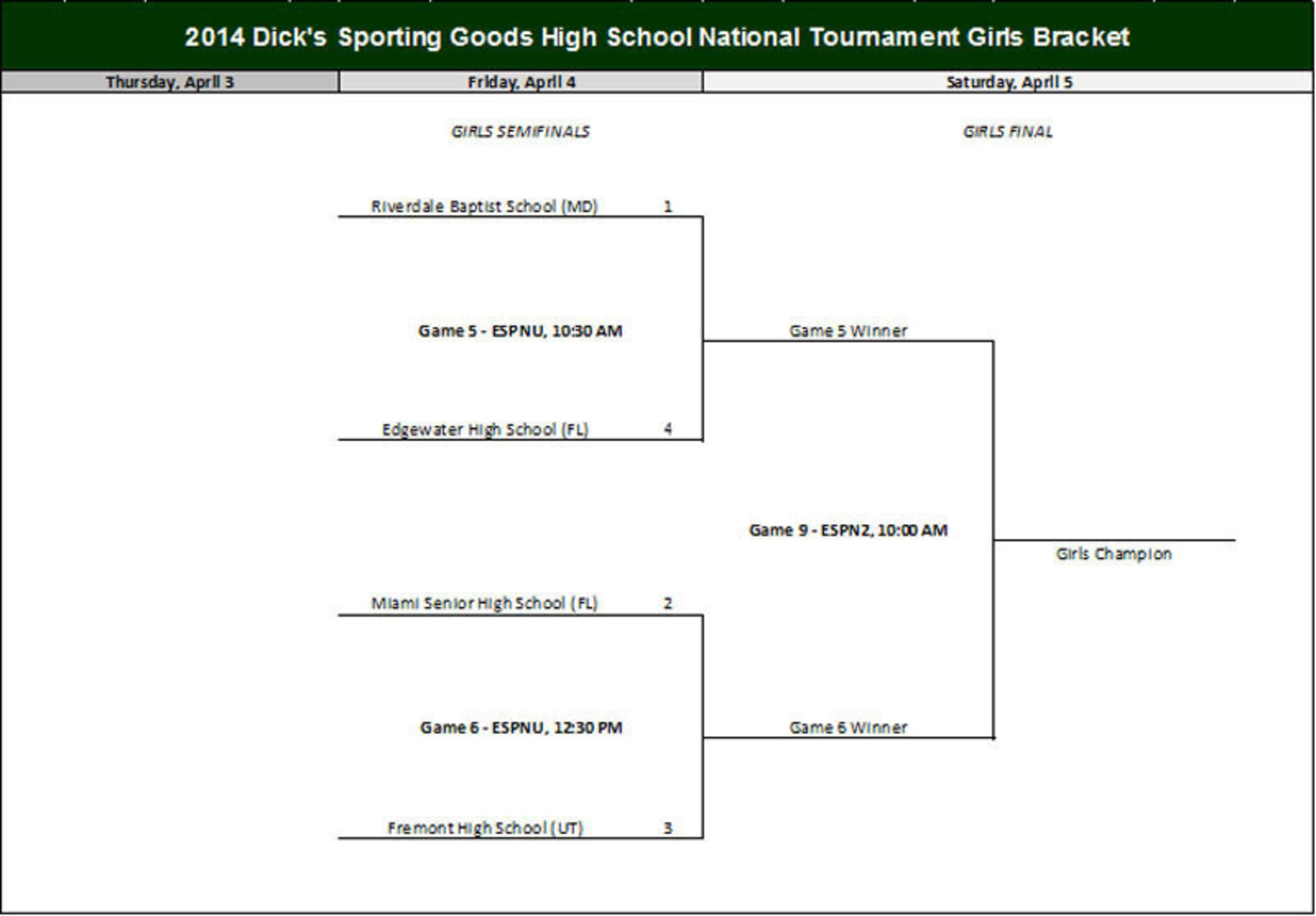 2014 DICK'S Sporting Goods High School National Tournament Girls Bracket. (PRNewsFoto/DICK'S Sporting Goods, Inc.) (PRNewsFoto/DICK'S SPORTING GOODS, INC.)