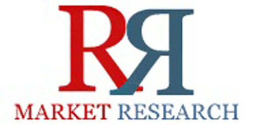 Market Research and Competitive Intelligence Reports.  (PRNewsFoto/RnR Market Research)