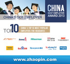 Zhaopin.com Best Employer Survey: Chinese College Graduates Find Beijing, Shanghai and Guangzhou Less Appealing than Before