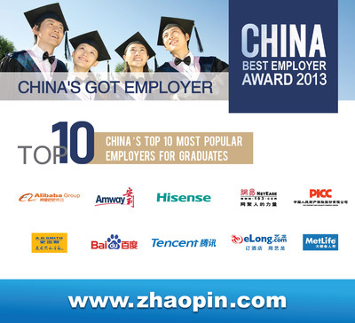 Zhaopin.com Announces China's Top 10 Most Popular Employers for Graduates.  (PRNewsFoto/Zhaopin.com)