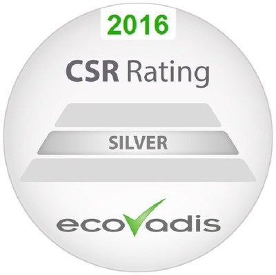 SI Group Ranks in the Top 13 Percent for Global Corporate Social Responsibility