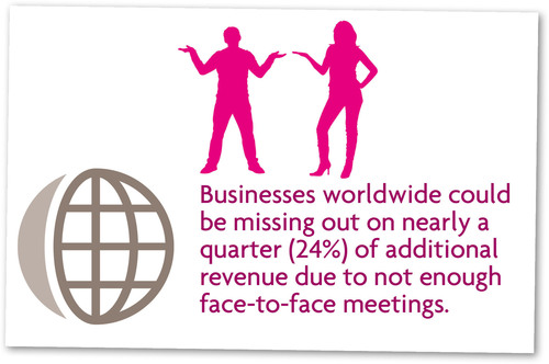 Business Meetings in a Modern World Infographic. (PRNewsFoto/Crowne Plaza(R) Hotels & Resorts) (PRNewsFoto/CROWNE PLAZA(R) HOTELS & RESORTS)