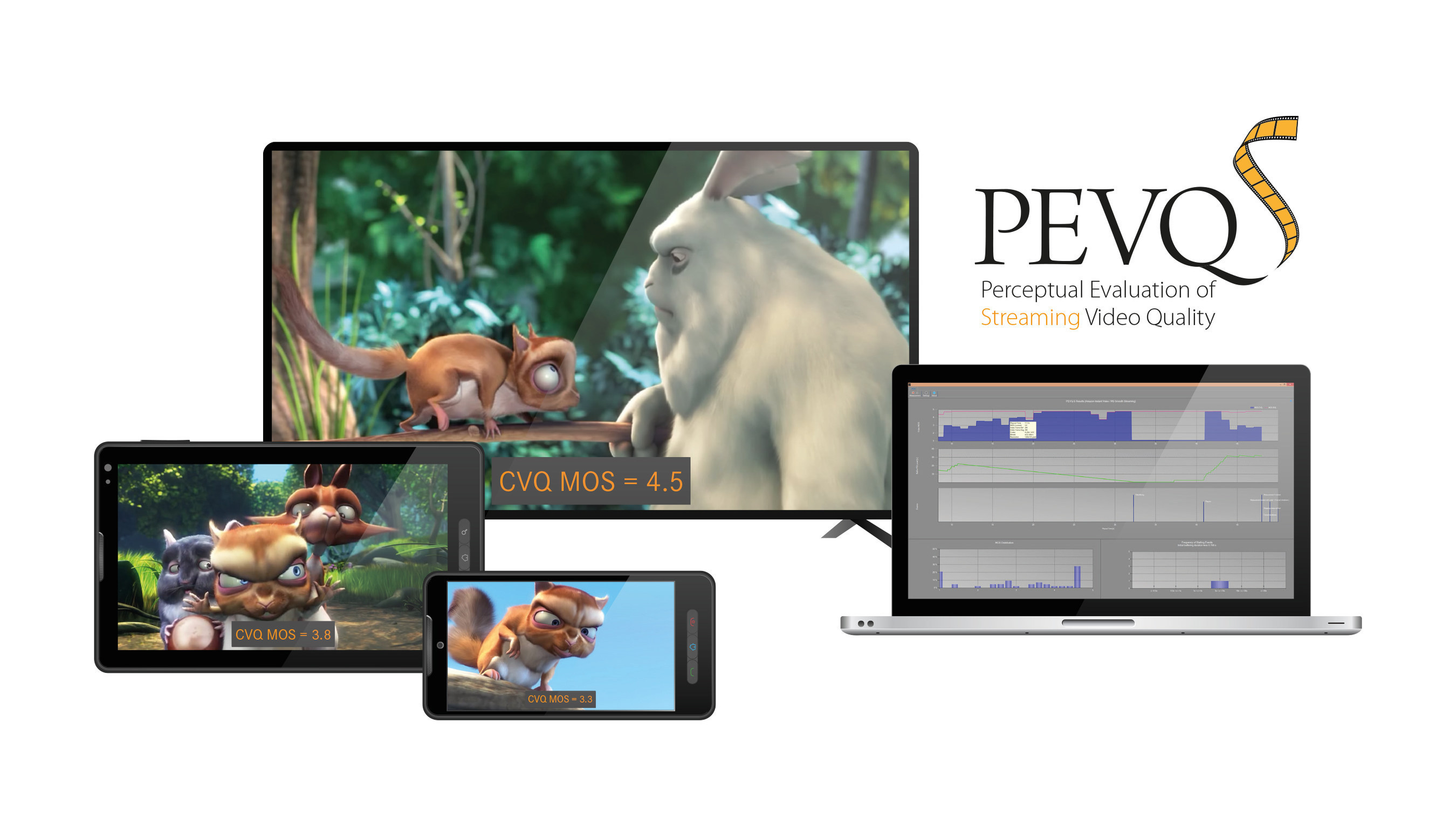 Benchmark and Optimize Streaming Video Quality with OPTICOM's PEVQ-S