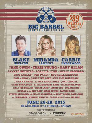 Blake Shelton, Miranda Lambert and Carrie Underwood to Headline Big Barrel Country Music Festival at The Woodlands of Dover International Speedway. June 26-28, 2015. Passes start at $99. Visit BigBarrelFestival.com.