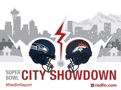 Today Redfin, a real estate brokerage, released a report comparing Denver and Seattle when it comes to home prices, types of homes, and other city characteristics. The report also looked at where the quarterbacks, rookies, and super fans could afford to live in each city.  (PRNewsFoto/Redfin)
