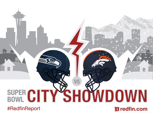 Today Redfin, a real estate brokerage, released a report comparing Denver and Seattle when it comes to home prices, types of homes, and other city characteristics. The report also looked at where the quarterbacks, rookies, and super fans could afford to live in each city. (PRNewsFoto/Redfin) (PRNewsFoto/REDFIN)