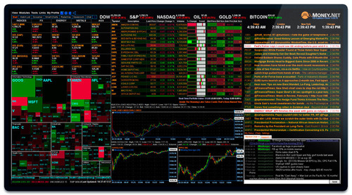 Money.Net - Real Time Markets for Investors. (PRNewsFoto/Money.Net Incorporated) (PRNewsFoto/MONEY.NET INCORPORATED)