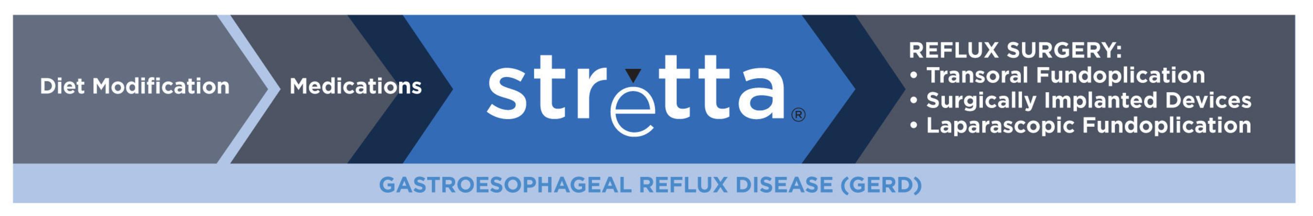 Neue Studie bestätigt Sicherheit, Wirksamkeit und Nachhaltigkeit von Stretta-Therapie bei