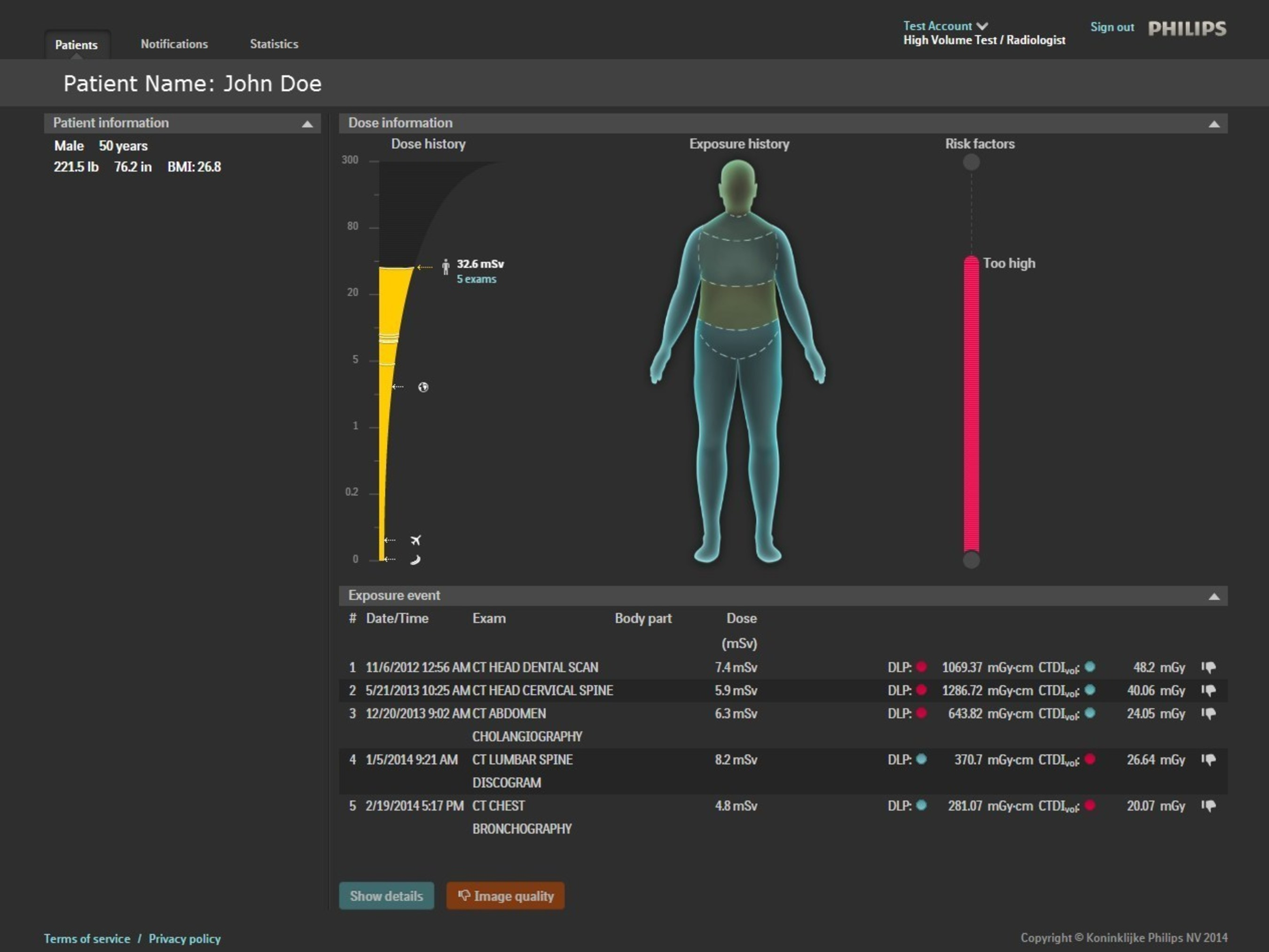 DoseWise is the only solution to track, analyze and mitigate radiation risk for both clinicians and patients.