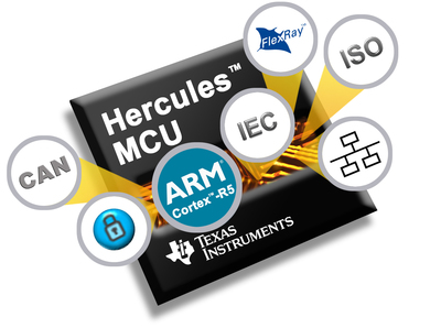 TI announces fastest Hercules MCU for functional safety