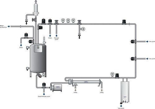 Pharmacutical water systems process chart (PRNewsFoto/Alfa Laval)