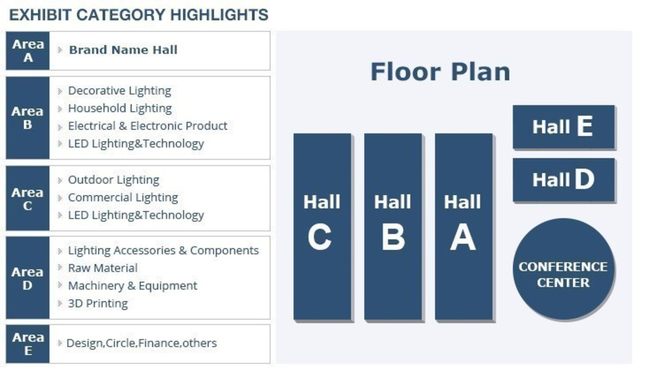 New Hall Layout Based in Science