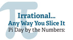Join I.I.I. In Celebrating a Once-in-a-Century Occasion: Pi Day 2015