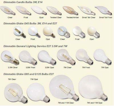 The full range of Edison like for like bulbs