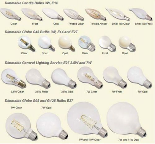 The full range of Edison like for like bulbs