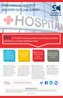 The third annual HIT Industry Outlook Survey revealed health IT leaders have questions around type, quantity and how to use their healthcare data.