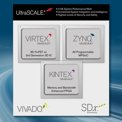 Xilinx's new 16nm UltraScale+(TM) family of FPGAs, 3D ICs and MPSoCs, combines new memory, 3D-on-3D and multi-processing SoC (MPSoC) technologies, delivering a generation ahead of value.  The newly extended Xilinx UltraScale+ FPGA portfolio is comprised of Xilinx's market leading Kintex(R) UltraScale+ FPGA and Virtex(R) UltraScale+ FPGA and 3D IC families, while the Zynq(R) UltraScale+ family includes the industry's first all programmable MPSoCs.  Optimized at the system level, UltraScale+ delivers value...