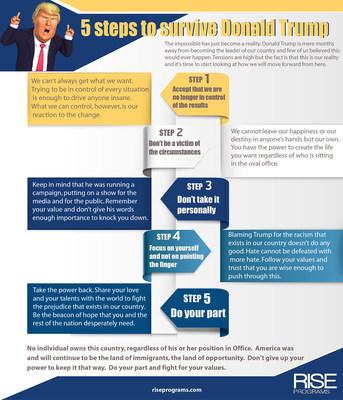 Adriana Gallardo Shares the 5 Steps to Survive Donald Trump