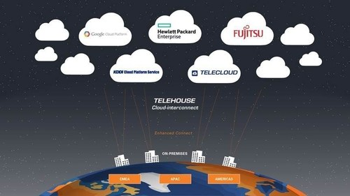 TELEHOUSE Cloud-Interconnect enables many of the world's largest private and public cloud service providers to connect seamlessly and securely to end users through more than 750 carriers and Internet Exchanges in TELEHOUSE. The global locations of TELEHOUSE Cloud-Interconnect provide greater speed to market for cloud providers and increased levels of performance for their end users. TELEHOUSE Cloud-Interconnect offers Enterprises secure, low-latency, and cost effective connections to cloud services within TELEHOUSE data centres. (PRNewsFoto/TELEHOUSE International)