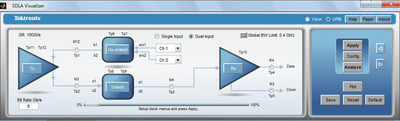 Designers working on next generation high-speed serial standards can use SDLA Visualizer software package to specify their link, de-embed any components from the measurement path, simulate virtual link components, apply equalization and take measurements at multiple points on the transmission line in a serial data system, module or chipset.  (PRNewsFoto/Tektronix, Inc.)
