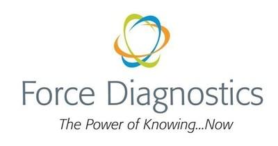 Force Diagnostics